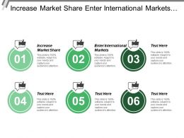 Increase Market Share Enter International Markets Collaborative Marketing