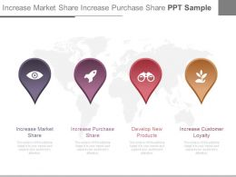Increase Market Share Increase Purchase Share Ppt Sample