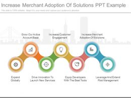 Increase Merchant Adoption Of Solutions Ppt Example