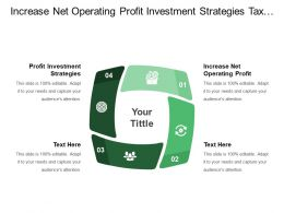 Increase Net Operating Profit Investment Strategies Tax Management