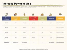 Increase Payment Time Extended Time Ppt Powerpoint Presentation Themes