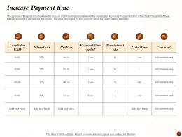 Increase Payment Time Gain Loss Ppt Powerpoint Infographic Template