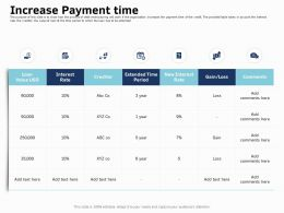 Increase Payment Time Ppt Powerpoint Presentation Outline Format Ideas