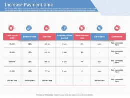 Increase Payment Time Ppt Powerpoint Presentation Pictures Outline
