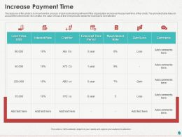 Increase Payment Time Ppt Powerpoint Presentation Show Outfit