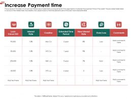 Increase Payment Time Rate Ppt Powerpoint Presentation Pictures Inspiration