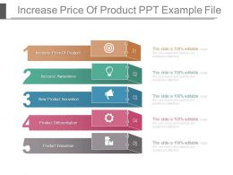 Increase Price Of Product Ppt Example File