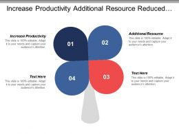Increase Productivity Additional Resource Reduced Cycle Time Customer Requirement