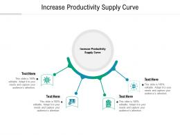 Increase Productivity Supply Curve Ppt Powerpoint Presentation Slides Design Templates Cpb
