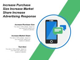 Increase Purchase Size Increase Market Share Increase Advertising Response