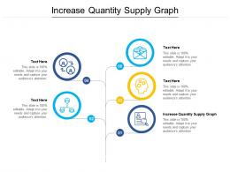 Increase Quantity Supply Graph Ppt Powerpoint Presentation Model Backgrounds Cpb