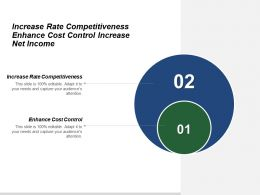 Increase Rate Competitiveness Enhance Cost Control Increase Net Income