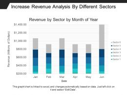 Increase Revenue Analysis By Different Sectors Good Ppt Example