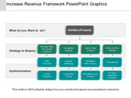 Increase Revenue Framework Powerpoint Graphics