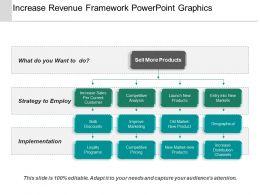 increase_revenue_framework_powerpoint_graphics_Slide01