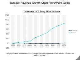 Increase Revenue Growth Chart Powerpoint Guide