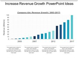 Increase Revenue Growth Powerpoint Ideas