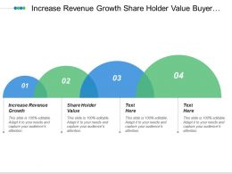 Increase Revenue Growth Share Holder Value Buyer Concentration
