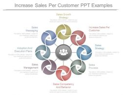 Increase Sales Per Customer Ppt Examples