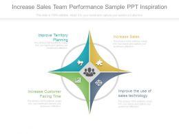Increase Sales Team Performance Sample Ppt Inspiration