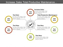Increase Sales Total Productive Maintenance Customer Retention Strategies
