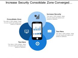 Increase Security Consolidate Zone Converged Communications High Speed