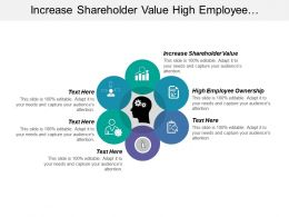 Increase Shareholder Value High Employee Ownership International Governance
