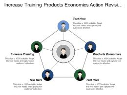 Increase Training Products Economics Action Revising Evaluation Strategies