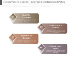 Increase Value To Customer Powerpoint Slide Background Picture
