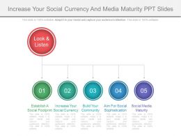 Increase Your Social Currency And Media Maturity Ppt Slides