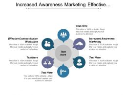 Increased Awareness Marketing Effective Communication Workplace Product Development Strategy Cpb
