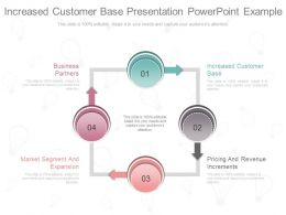 Increased Customer Base Presentation Powerpoint Example