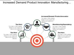 Increased Demand Product Innovation Manufacturing Dependency Market Share