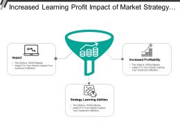 Increased Learning Profit Impact Of Market Strategy With Icons