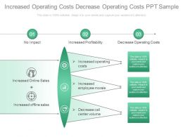 Increased Operating Costs Decrease Operating Costs Ppt Sample