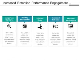 increased_retention_performance_engagement_survey_essentials_with_icons_Slide01