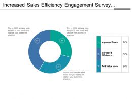 Increased Sales Efficiency Engagement Survey Pie Chart