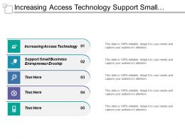 Increasing Access Technology Support Small Business Entrepreneur Eros Hip