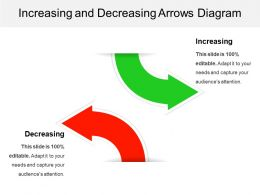 Increasing And Decreasing Arrows Diagram