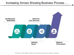 Increasing Arrows Showing Business Process Centre