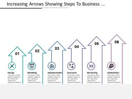 Increasing Arrows Showing Steps To Business Management Success