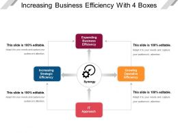 Increasing Business Efficiency With 4 Boxes