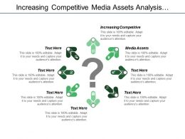 Increasing Competitive Media Assets Analysis Management Product Leadership
