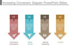 Increasing Conversion Diagram Powerpoint Slides