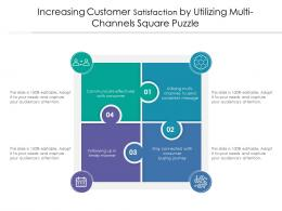 Increasing Customer Satisfaction By Utilizing Multi Channels Square Puzzle