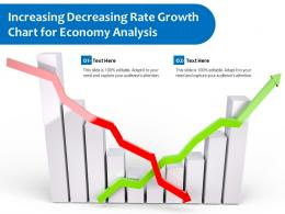 Increasing Decreasing Rate Growth Chart For Economy Analysis