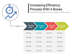 Increasing Efficiency Process With 4 Boxes