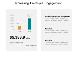 Increasing Employee Engagement Ppt Slides Pictures Cpb