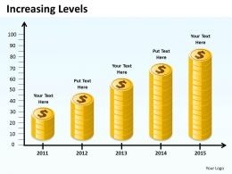 Increasing Levels 23