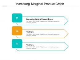 Increasing Marginal Product Graph Ppt Powerpoint Presentation Professional Files Cpb